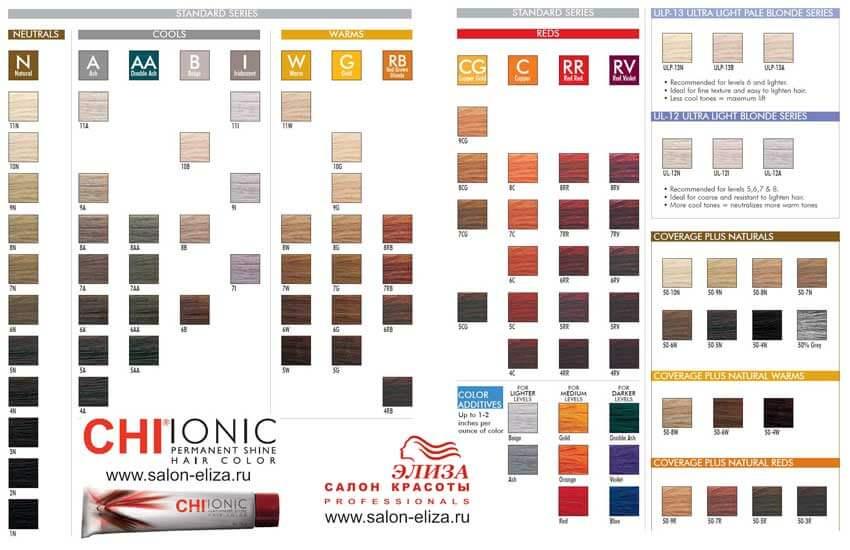 Палитра цветов краски для волос CHI IONIC