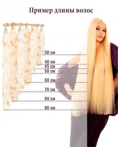 Как выбрать длину волос для наращивания
