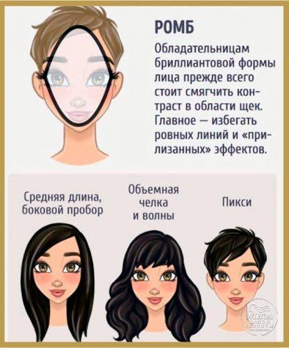Девушкам с формой лица ромб следует придерживаться рекомендаций на картинке