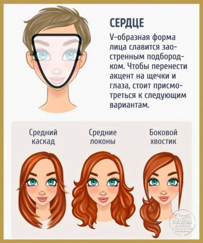 Девушкам с треугольной формой лица или сердце нужно воздержаться от приглаженных, зачесанных назад кудрей, слишком длинных локонов, коротких ровных челок.