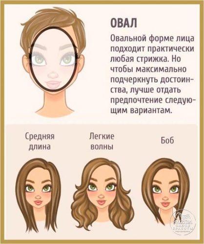 Если вы счастливый обладатель овальной формы лица, вам можно смело экспериментировать с прическами и стрижками.