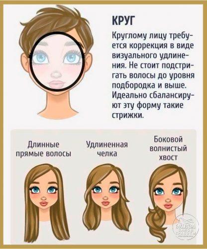 Женщинам с круглой формой лица стоит отказаться от приглаженных волос, причесок с ровным пробором